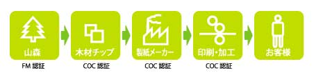 eco_fsc_02