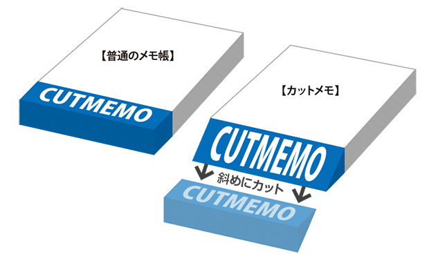 cut_memo_img