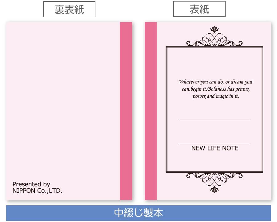 囲み飾り罫(シャーベットカラー:ピンク)、中綴じ製本