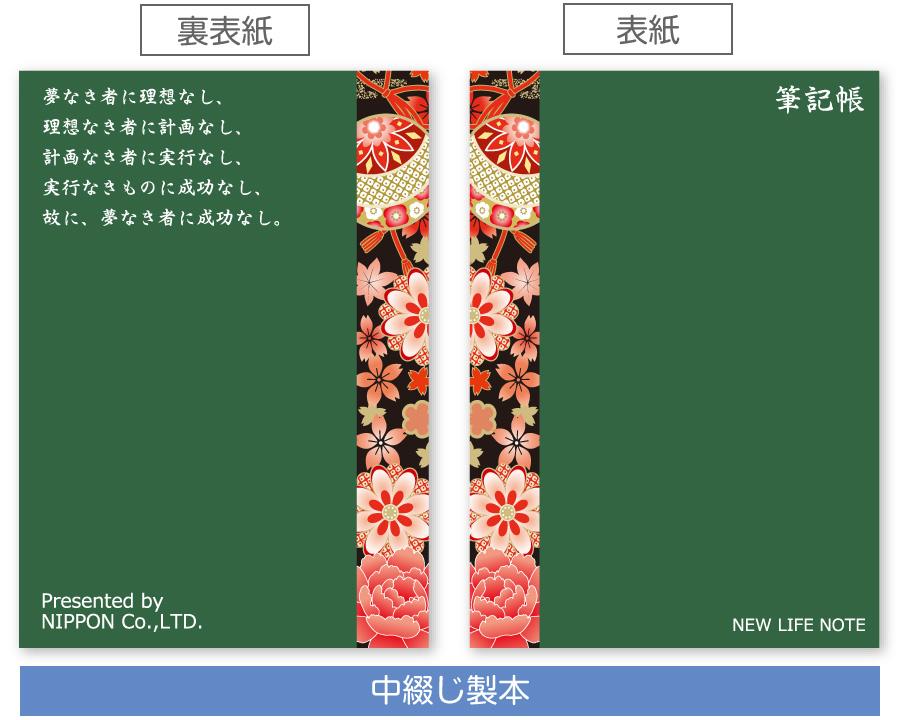 和柄(千歳緑)、中綴じ製本