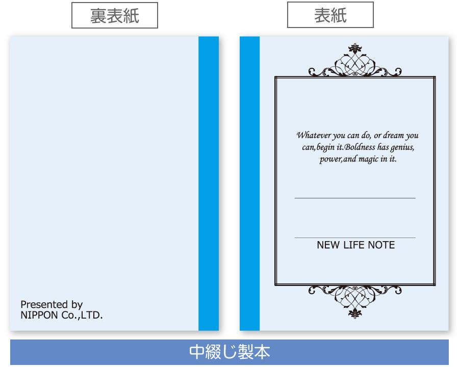囲み飾り罫(シャーベットカラー:ブルー)、中綴じ製本