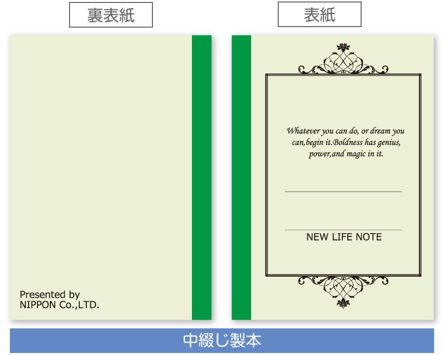 囲み飾り罫(シャーベットカラー:グリーン)、中綴じ製本