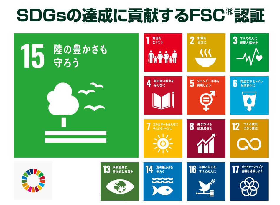 bnr_SDGs-FSC